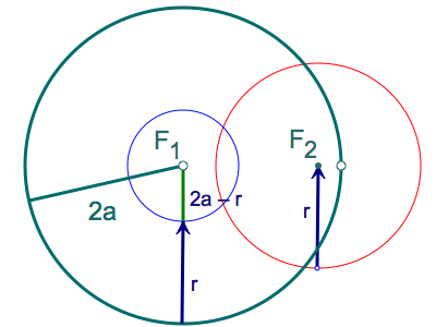 tangent of circle. tangent 2
