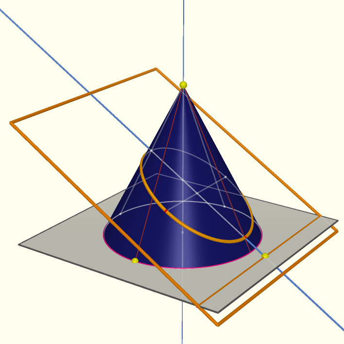 Cone Geometry If you have the cabri 3d
