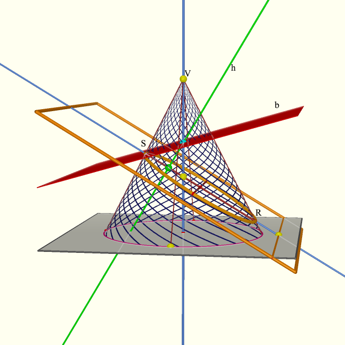Geometry Of The Conic Sections  3d