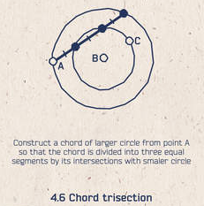 trisection